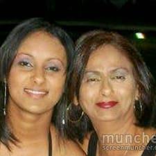 Anita And Rosh - Uživatelský profil