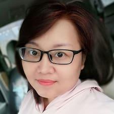 Lee Fung felhasználói profilja
