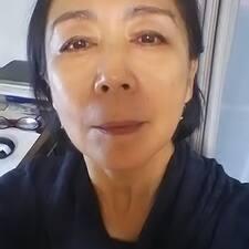 Mikiko felhasználói profilja