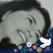 Rita felhasználói profilja