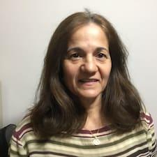 Mariza User Profile