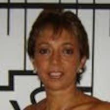 Teresa Del Pilar님의 사용자 프로필