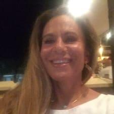 Κάλλι felhasználói profilja