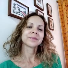 Elaine - Profil Użytkownika