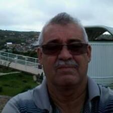 Profil utilisateur de Marcondes Alves Melo