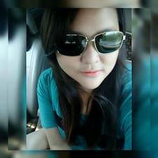 Profil korisnika Michelle Cynthia