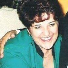 Profil Pengguna Blanca Julia
