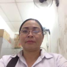 Hoa User Profile