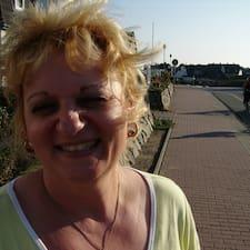 Sybille felhasználói profilja