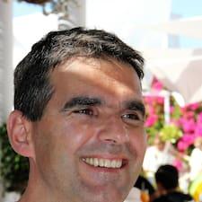Arjan felhasználói profilja