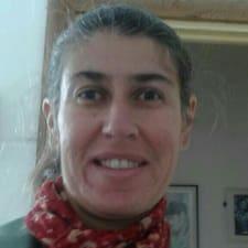 María - Profil Użytkownika