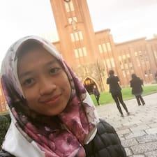 Profil utilisateur de Nur Haninah