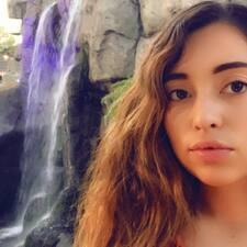 Profil korisnika Anelly
