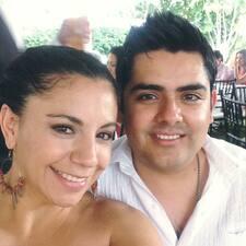 Oscar Miguel - Profil Użytkownika