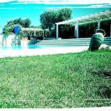 Perfil de usuario de Villa Angela Resort