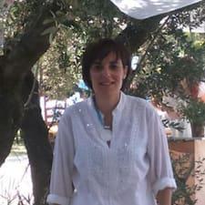 Профиль пользователя Maria Dolores