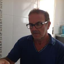 Felice Kullanıcı Profili