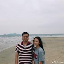 Profil korisnika Hoiyang