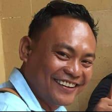 Komang - Profil Użytkownika