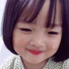 Profil korisnika Wendan