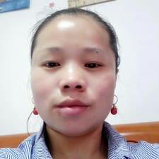 意明 - Profil Użytkownika
