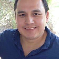Pablo - Profil Użytkownika