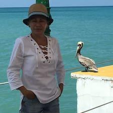 Luel Marisol felhasználói profilja