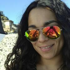 Giselle felhasználói profilja