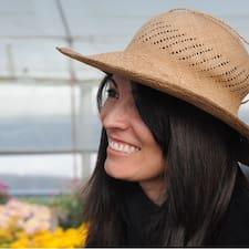 Leyla - Profil Użytkownika
