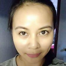 Meanolive - Profil Użytkownika