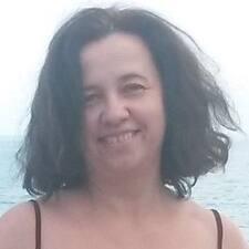 Yufimiya - Uživatelský profil