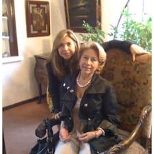 Profil utilisateur de Blanca  Silvia