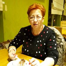 Bernardica User Profile