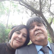 Uelito Jose - Profil Użytkownika