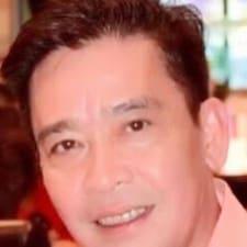 โพรไฟล์ผู้ใช้ Trung Tin (JOHNNY)