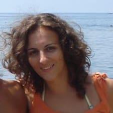Gorica User Profile