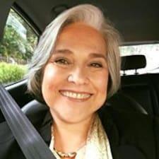 Rita - Uživatelský profil