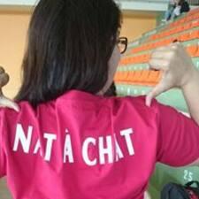Профиль пользователя Natacha