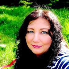 Riana - Uživatelský profil