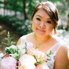 Trinh felhasználói profilja