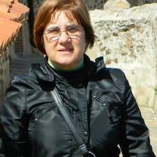 Silvana - Uživatelský profil
