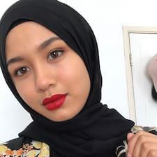 Fatimah Az Zahraa User Profile