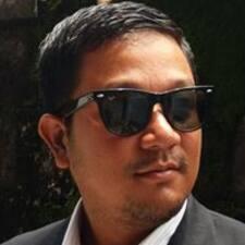 Aung Brugerprofil