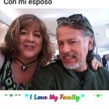 Gebruikersprofiel Luz Maria