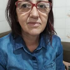 โพรไฟล์ผู้ใช้ Juçara