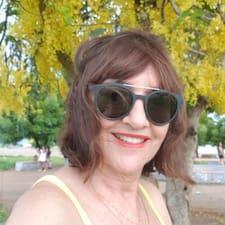 Gebruikersprofiel Maria Edinalva