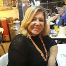 Maria Do Carmo Dias Feitosa님의 사용자 프로필