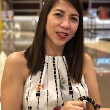 Antonieta Brukerprofil