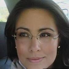 Fátima felhasználói profilja