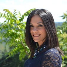 Antonella - Profil Użytkownika